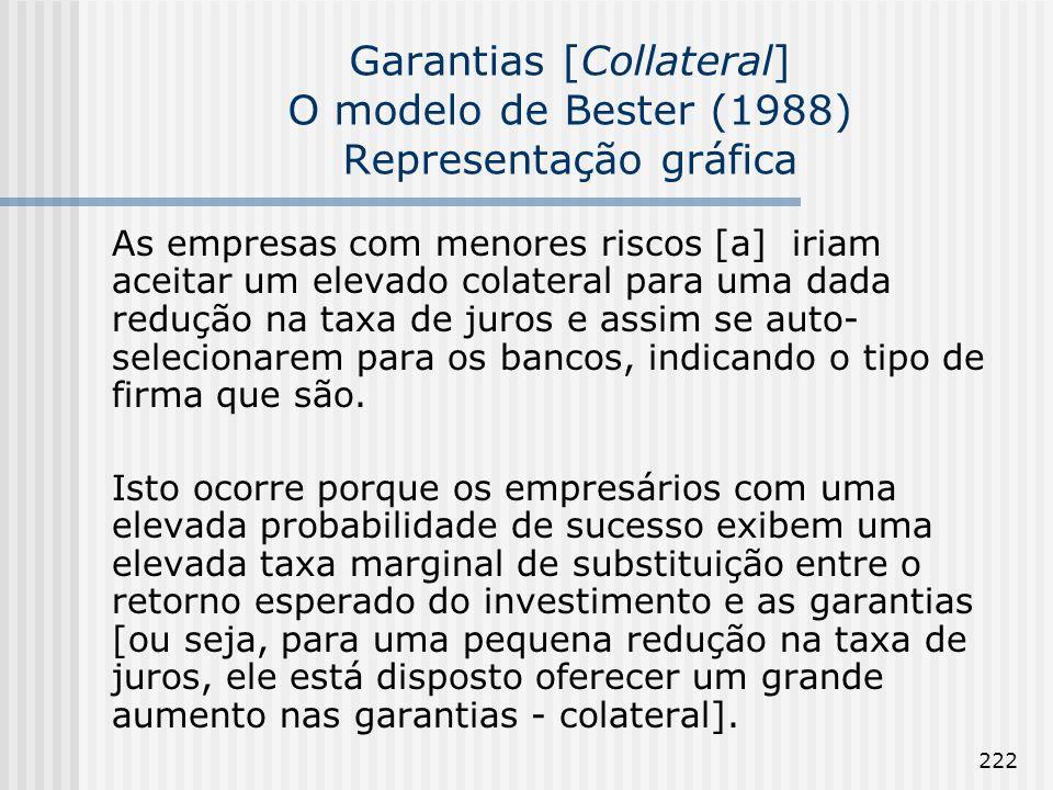 Garantias [Collateral] O modelo de Bester (1988) Representação gráfica